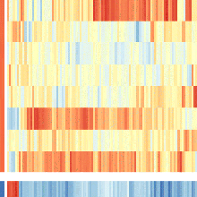 Heatmap Home